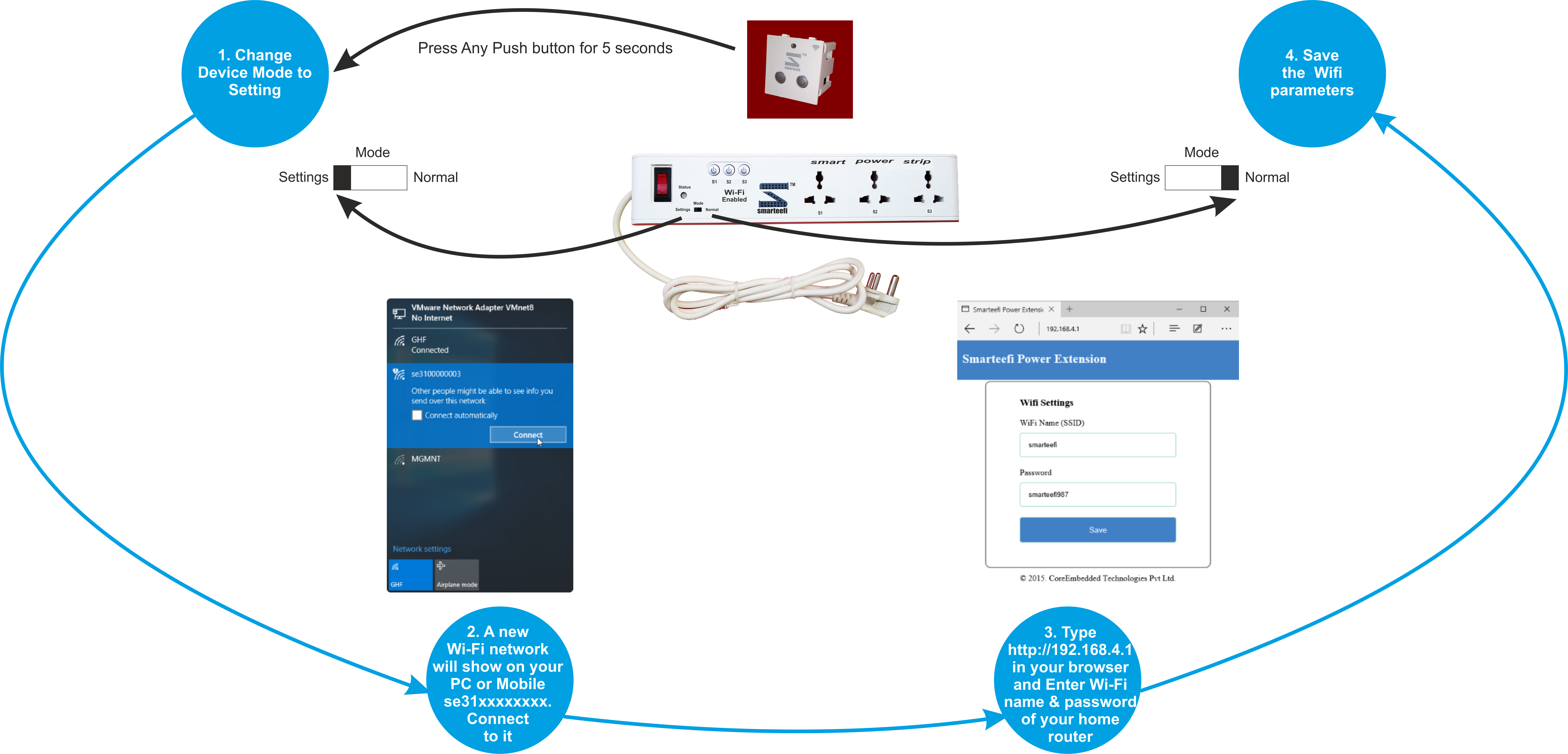 Smart Plug India Wifi Switch Power Extension Strip Wiring Diagram How To Setup